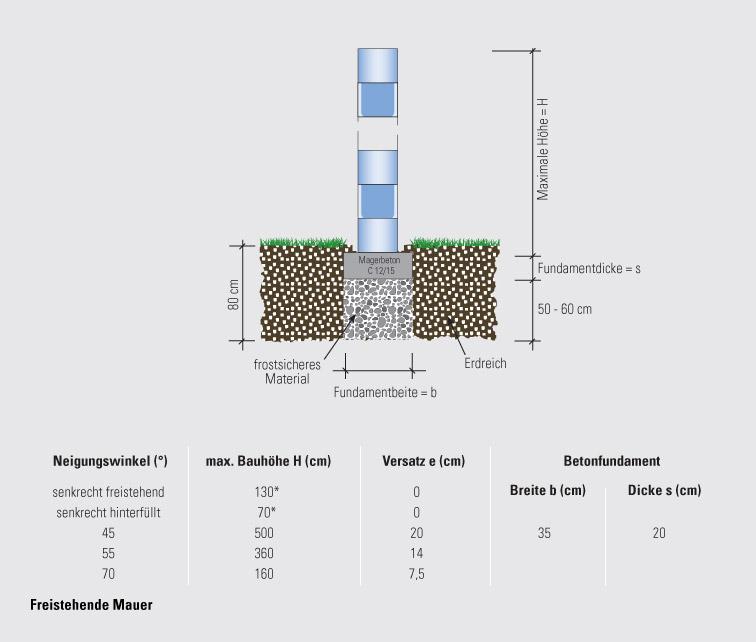 Terrano Kann Baustoffwerke
